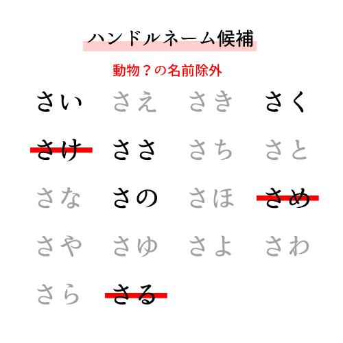 f:id:sakusakusak:20170217171237j:plain