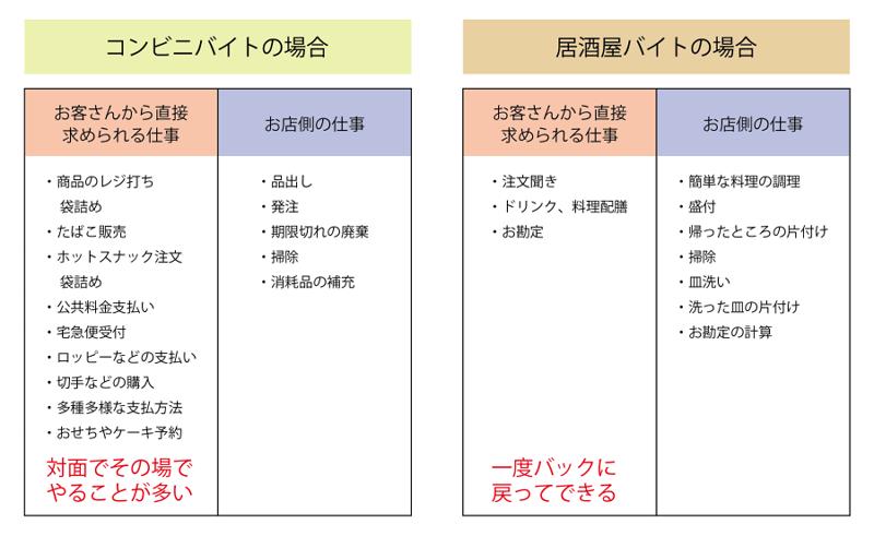 f:id:sakusakusak:20171228150815p:plain