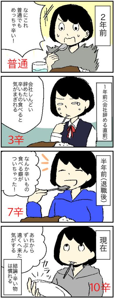 f:id:sakusakusak:20180316170440j:plain