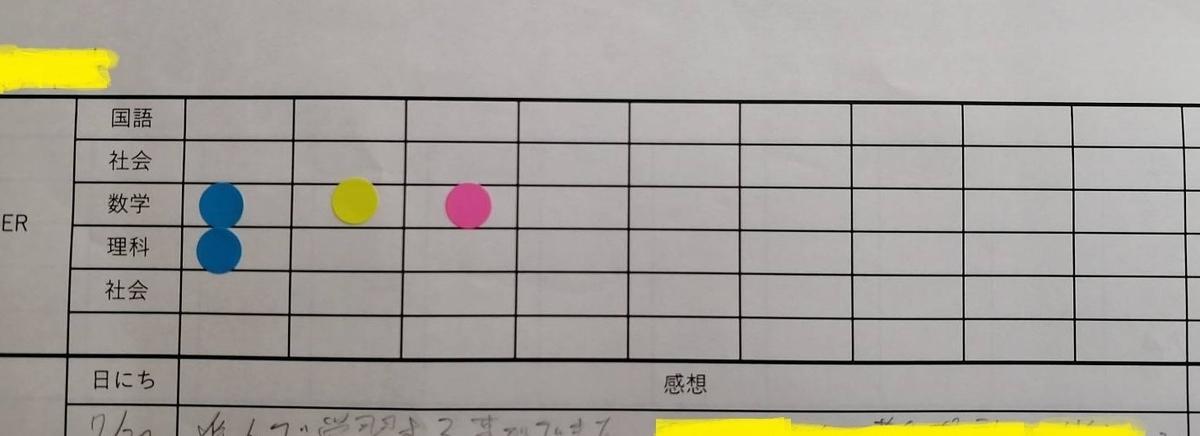 f:id:sakusuta:20210727174643j:plain