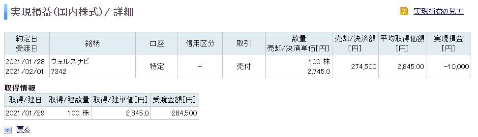 f:id:sakuya_golf:20210131153405j:plain