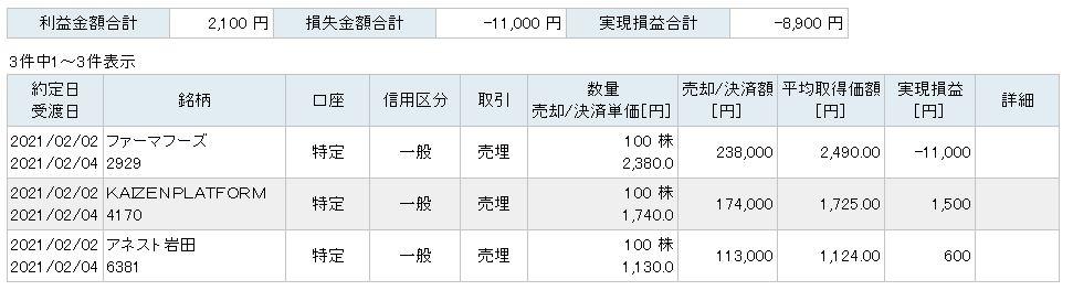 f:id:sakuya_golf:20210202220333j:plain