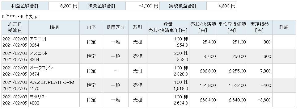 f:id:sakuya_golf:20210203215142j:plain
