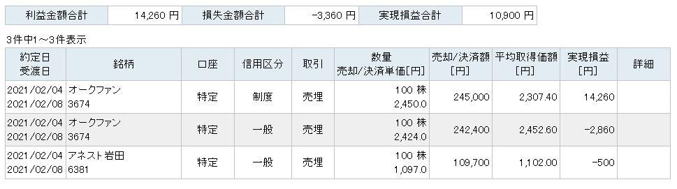f:id:sakuya_golf:20210204210337j:plain
