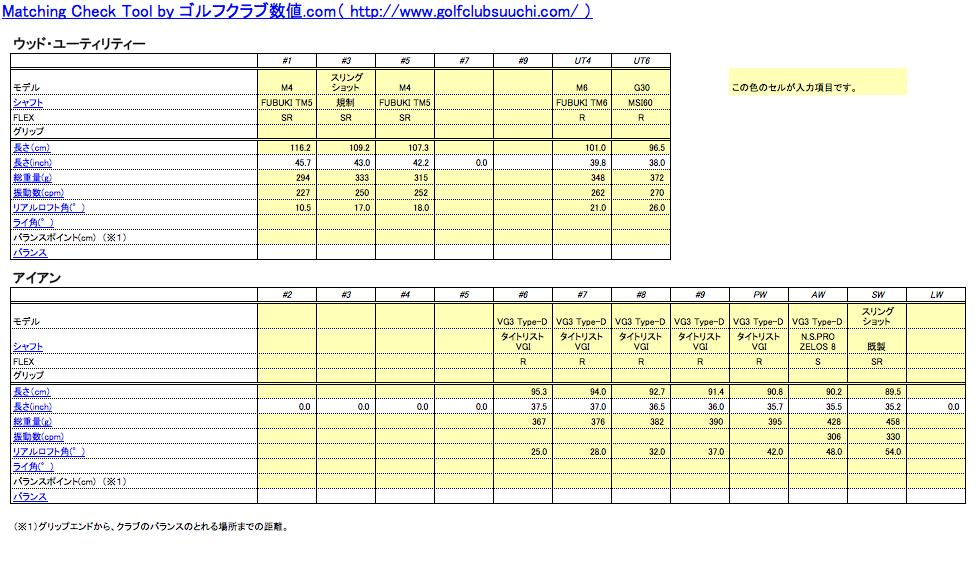 f:id:sakuya_golf:20210206175109p:plain