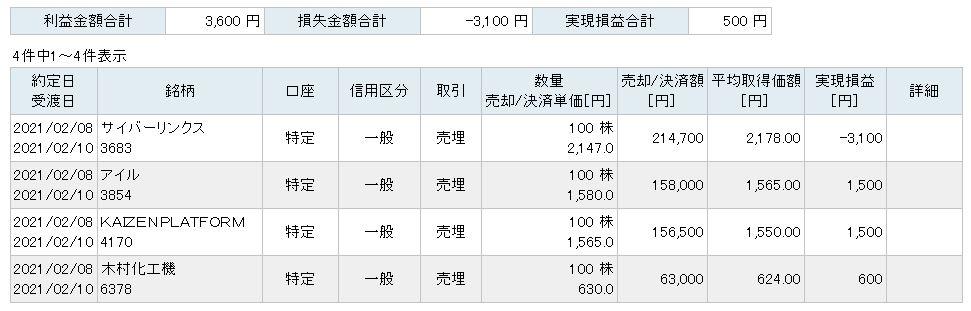 f:id:sakuya_golf:20210208211425j:plain