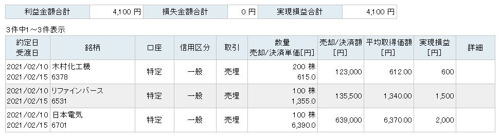 f:id:sakuya_golf:20210210204358j:plain
