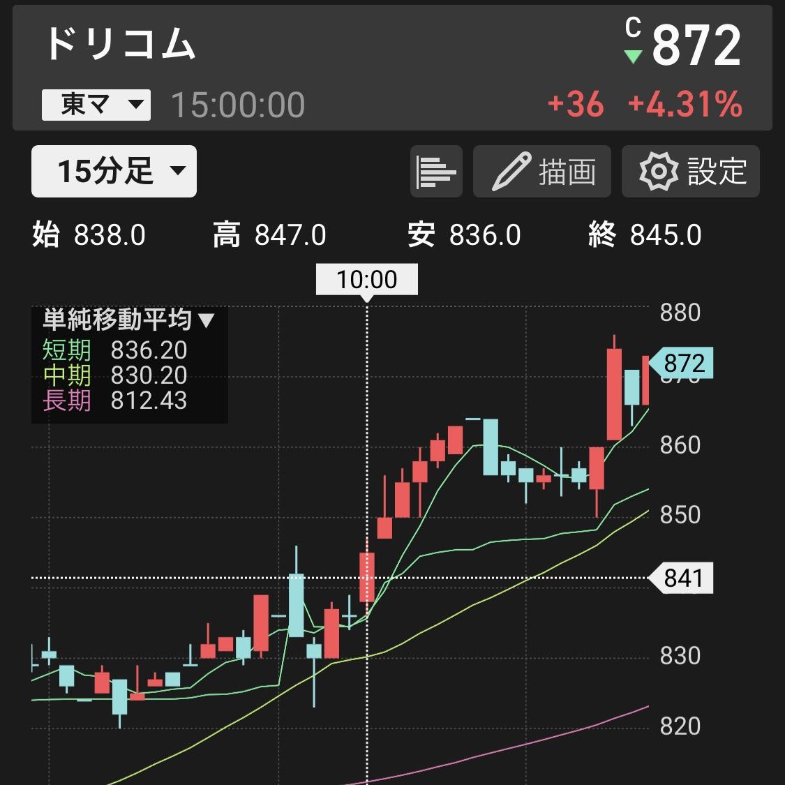 f:id:sakuya_golf:20210212215348j:plain