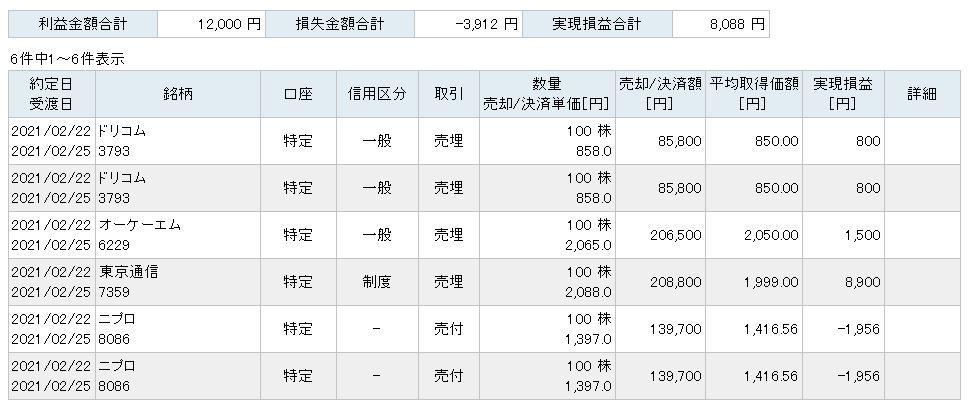 f:id:sakuya_golf:20210222210241j:plain
