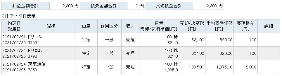 f:id:sakuya_golf:20210224200946j:plain