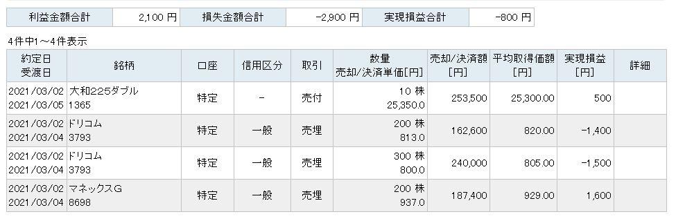 f:id:sakuya_golf:20210302213844j:plain