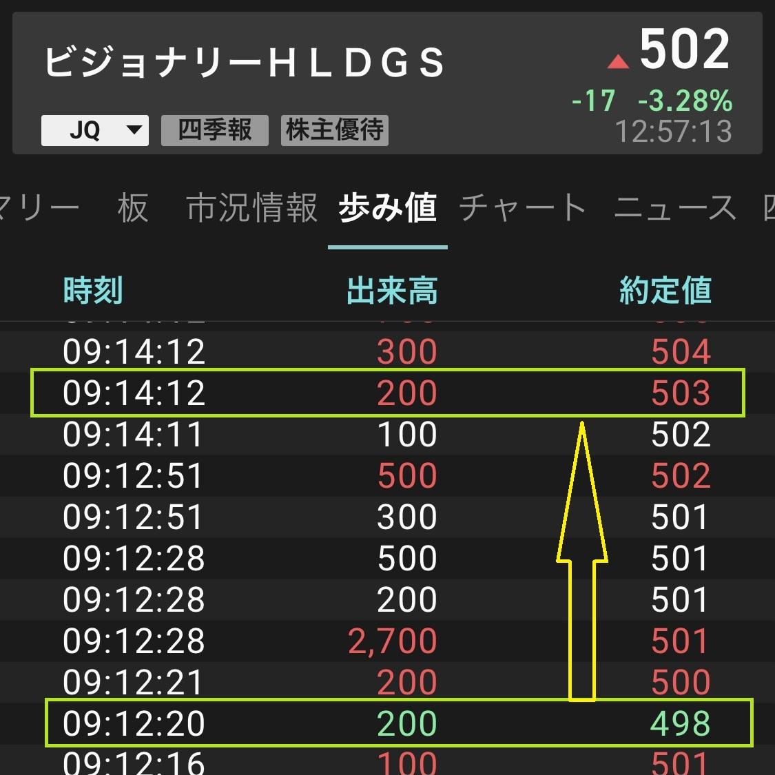 f:id:sakuya_golf:20210304211953j:plain