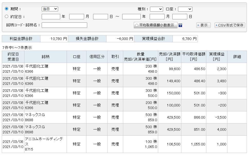 f:id:sakuya_golf:20210308200959j:plain
