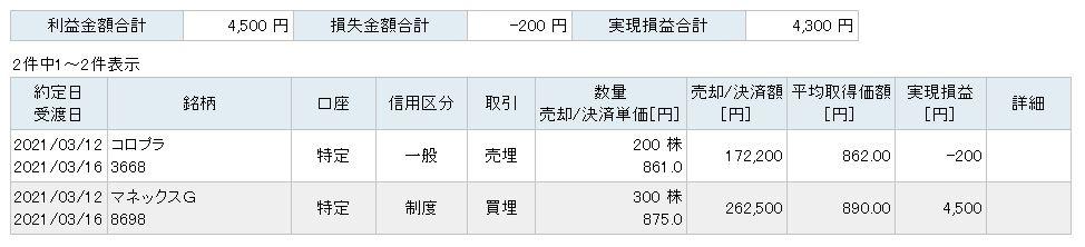 f:id:sakuya_golf:20210312214047j:plain