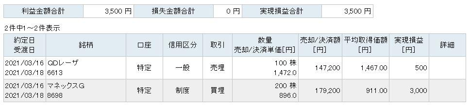 f:id:sakuya_golf:20210316195903j:plain