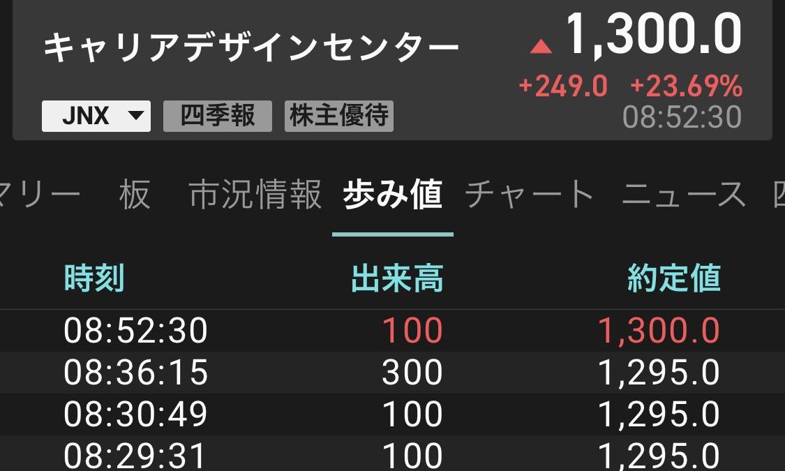 f:id:sakuya_golf:20210317213231j:plain