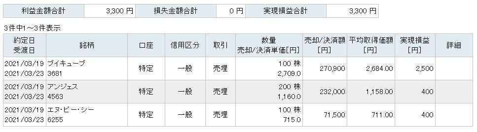 f:id:sakuya_golf:20210319202340j:plain