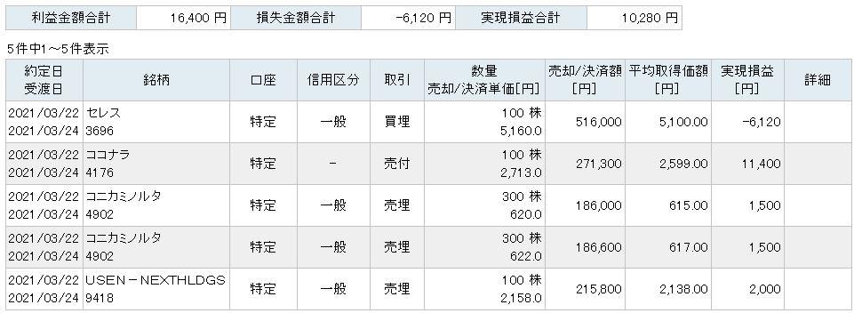 f:id:sakuya_golf:20210322210527j:plain