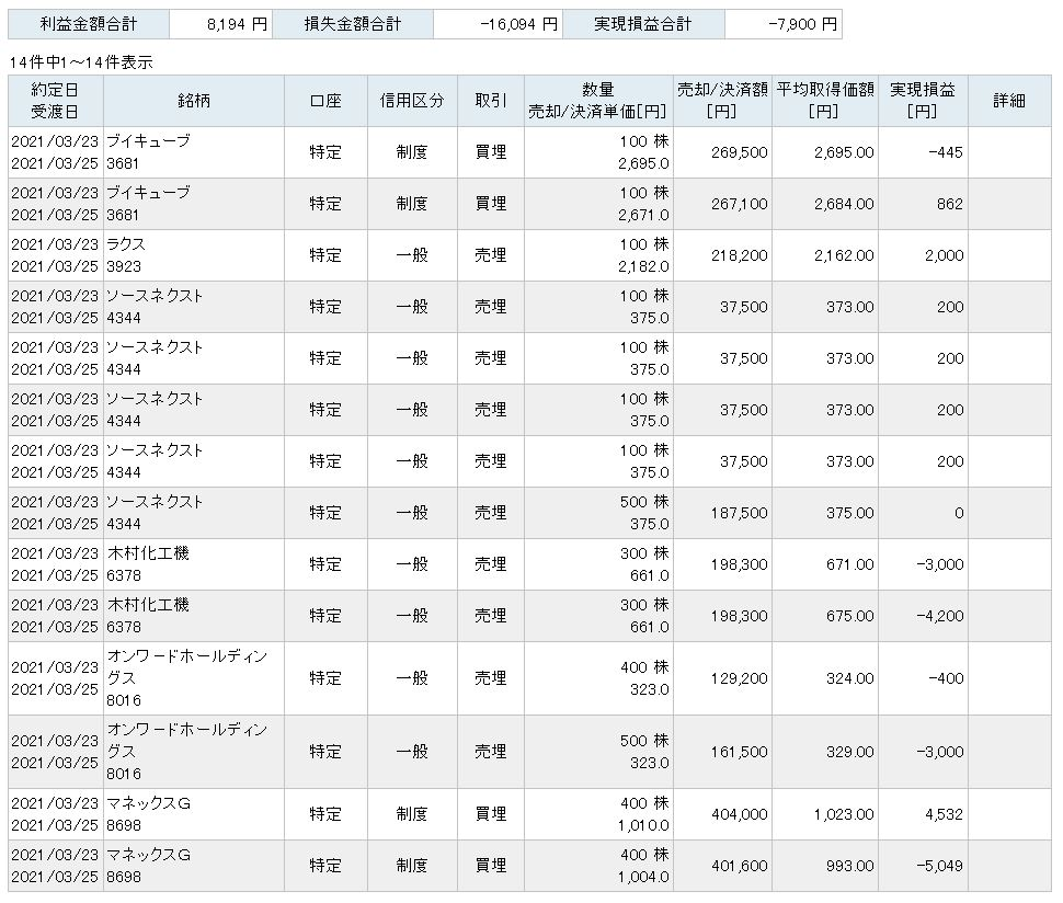 f:id:sakuya_golf:20210323202124j:plain