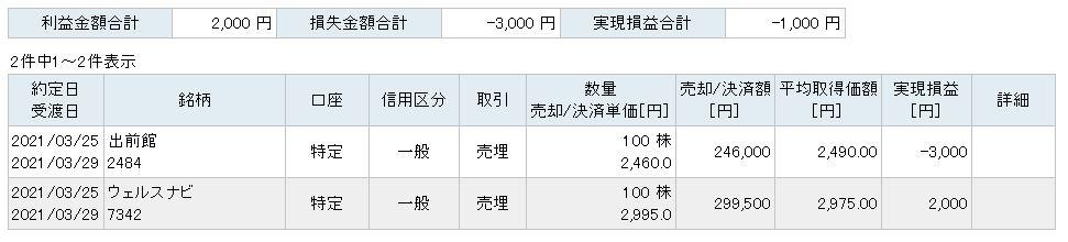 f:id:sakuya_golf:20210325205739j:plain