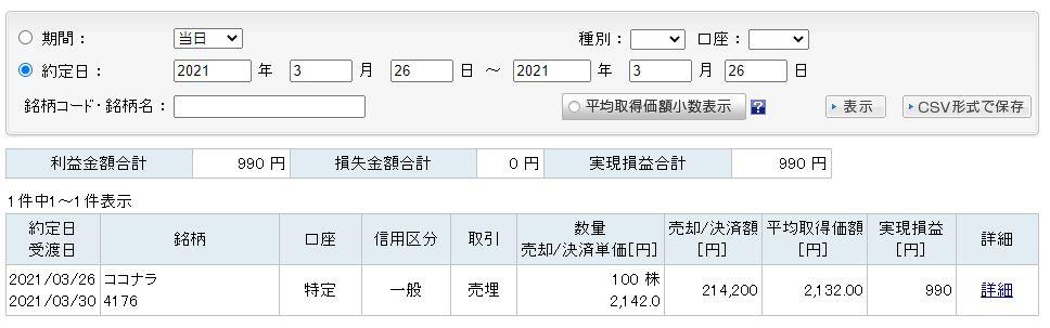 f:id:sakuya_golf:20210327095930j:plain