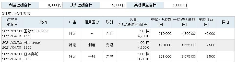 f:id:sakuya_golf:20210330195743j:plain