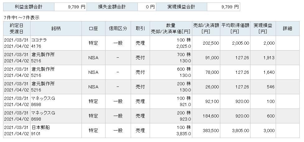 f:id:sakuya_golf:20210331205008j:plain