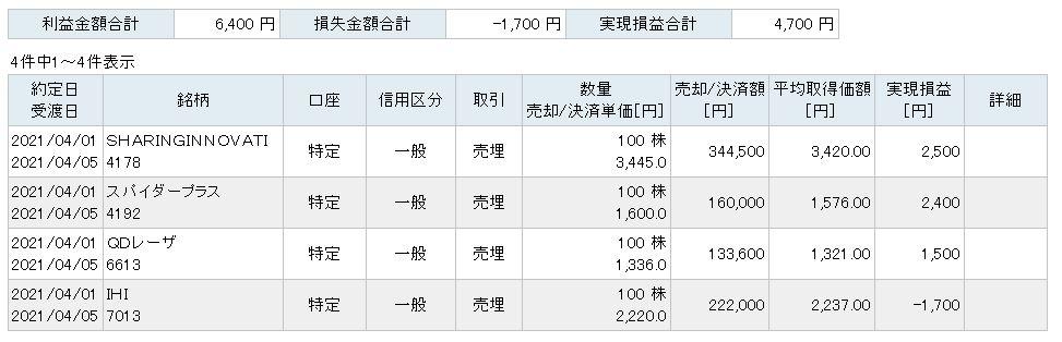 f:id:sakuya_golf:20210401161421j:plain