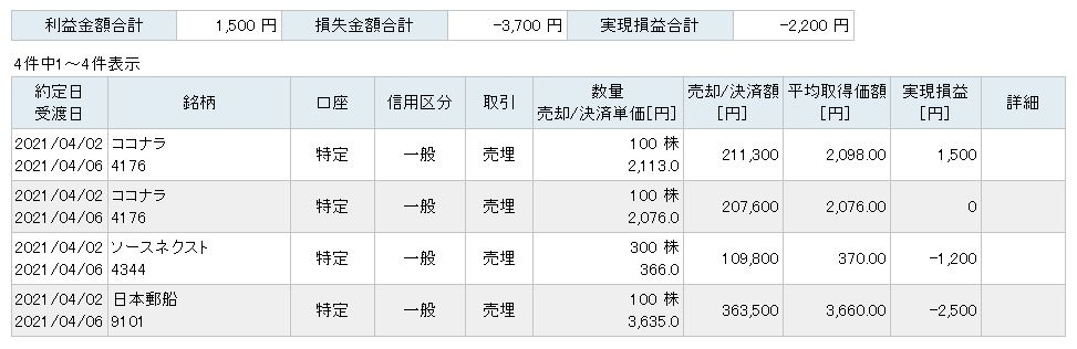 f:id:sakuya_golf:20210402184955j:plain