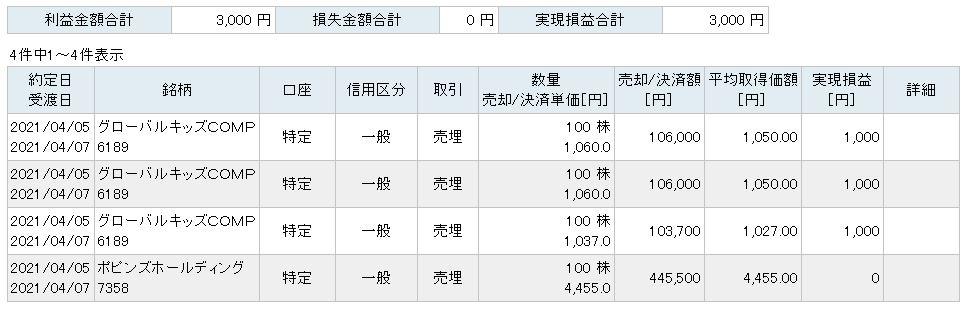 f:id:sakuya_golf:20210405200650j:plain