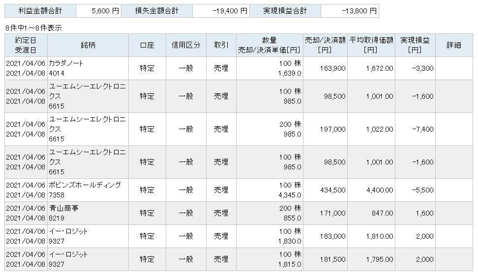 f:id:sakuya_golf:20210406201132j:plain