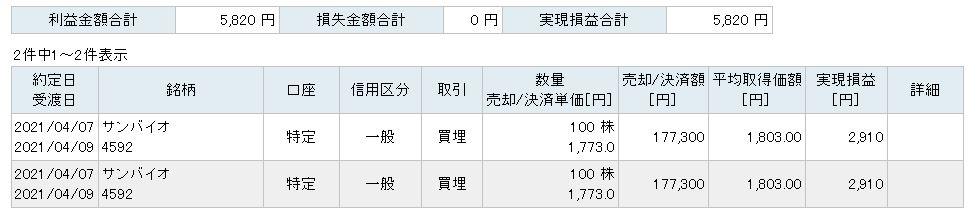 f:id:sakuya_golf:20210407194333j:plain