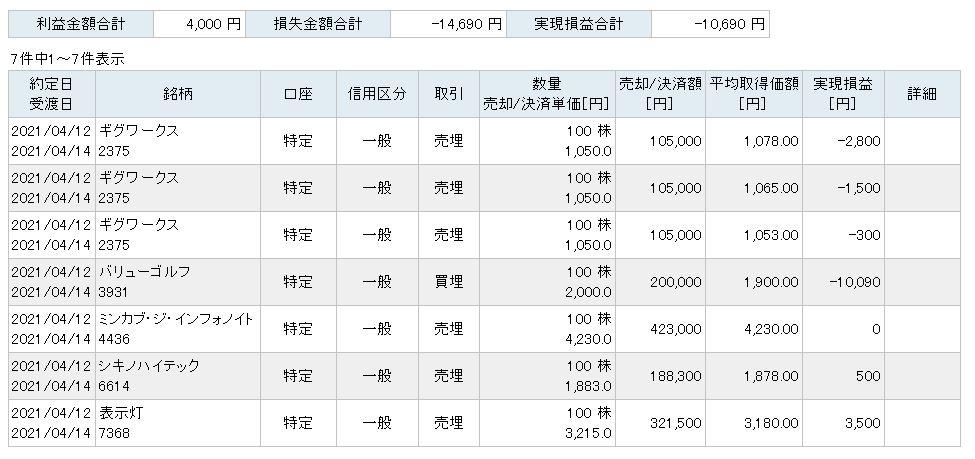 f:id:sakuya_golf:20210412205413j:plain
