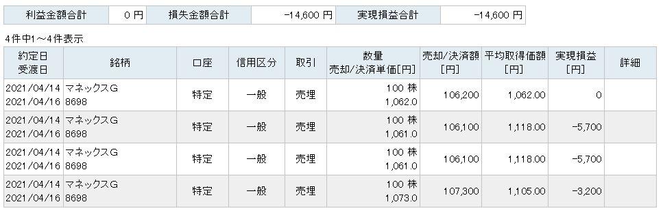 f:id:sakuya_golf:20210414204648j:plain