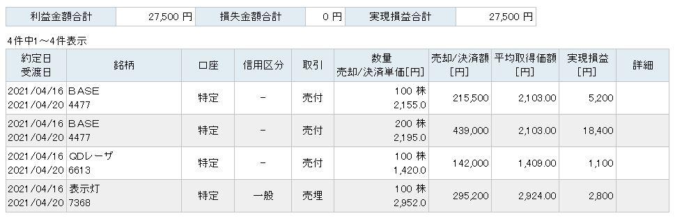 f:id:sakuya_golf:20210416210518j:plain