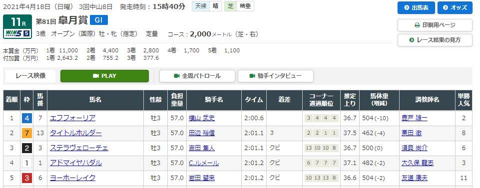 f:id:sakuya_golf:20210419205330j:plain