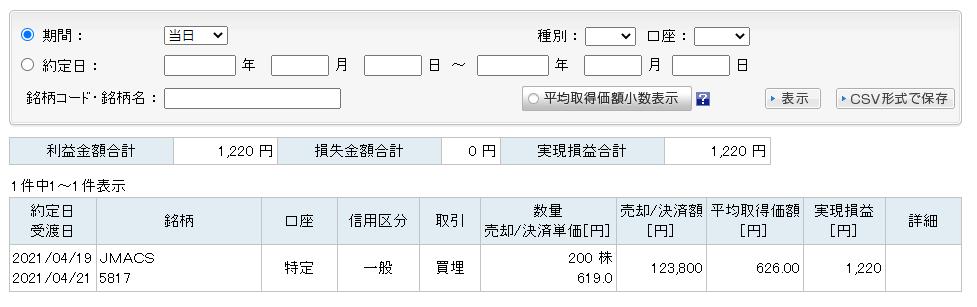 f:id:sakuya_golf:20210419211700p:plain