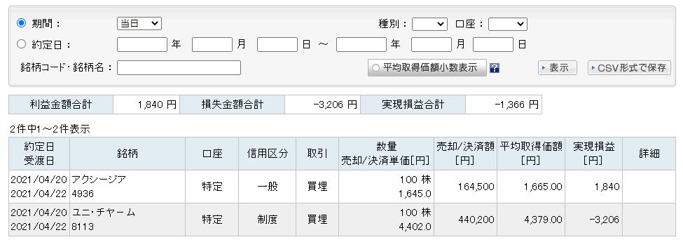 f:id:sakuya_golf:20210420161740p:plain
