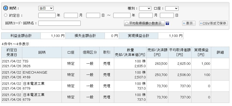 f:id:sakuya_golf:20210422200445j:plain