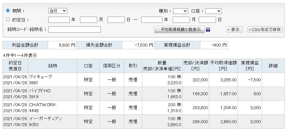 f:id:sakuya_golf:20210426201029j:plain