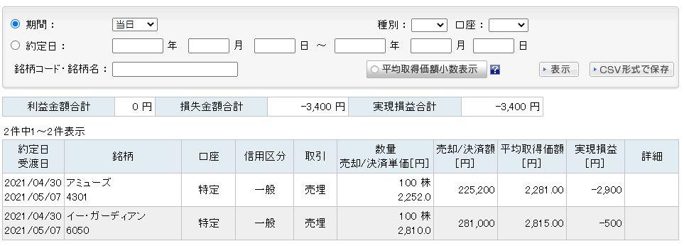 f:id:sakuya_golf:20210430180859j:plain