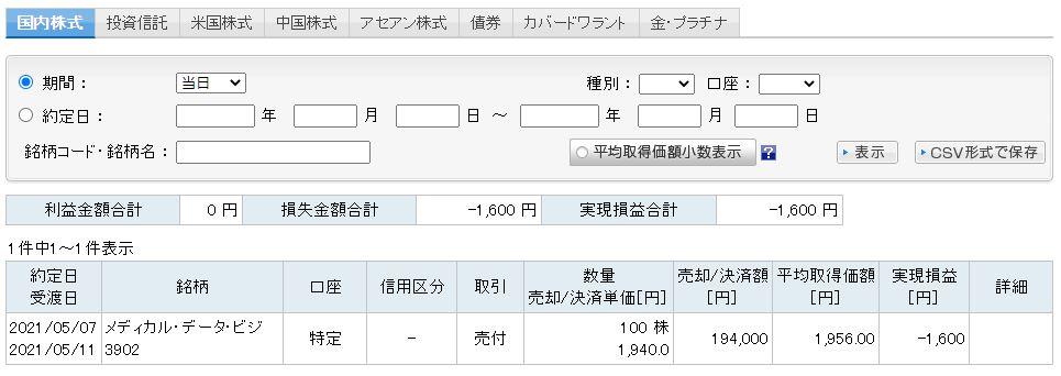 f:id:sakuya_golf:20210507205901j:plain