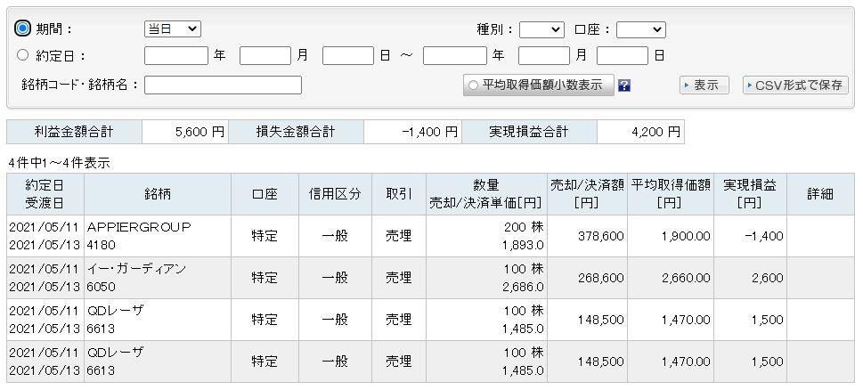 f:id:sakuya_golf:20210511200549j:plain