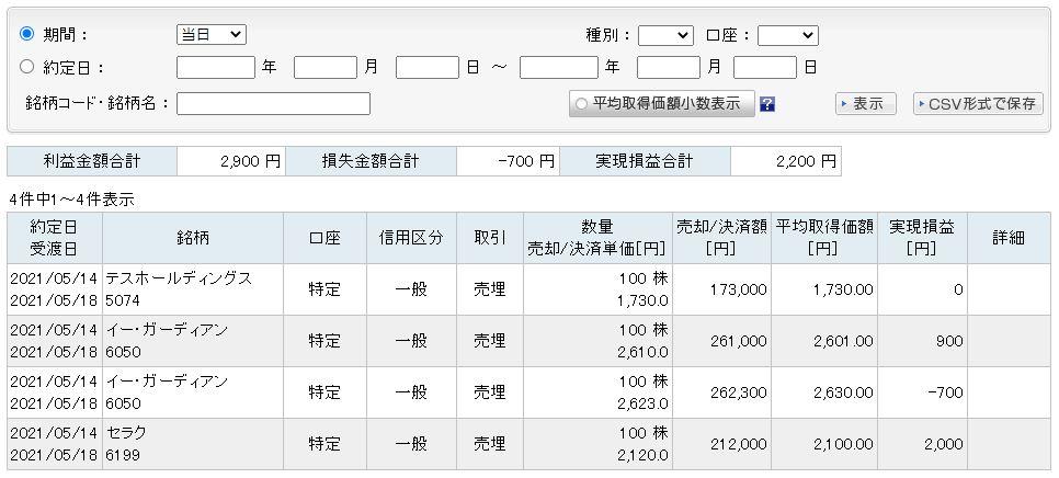 f:id:sakuya_golf:20210514194328j:plain