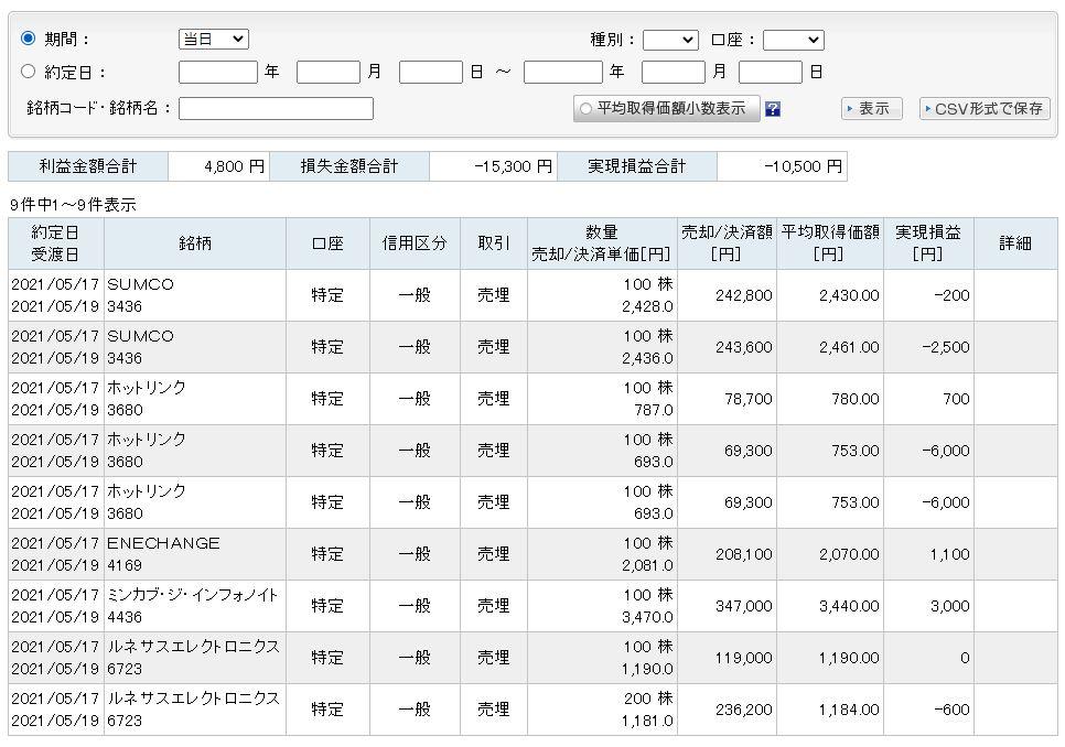 f:id:sakuya_golf:20210517203020j:plain