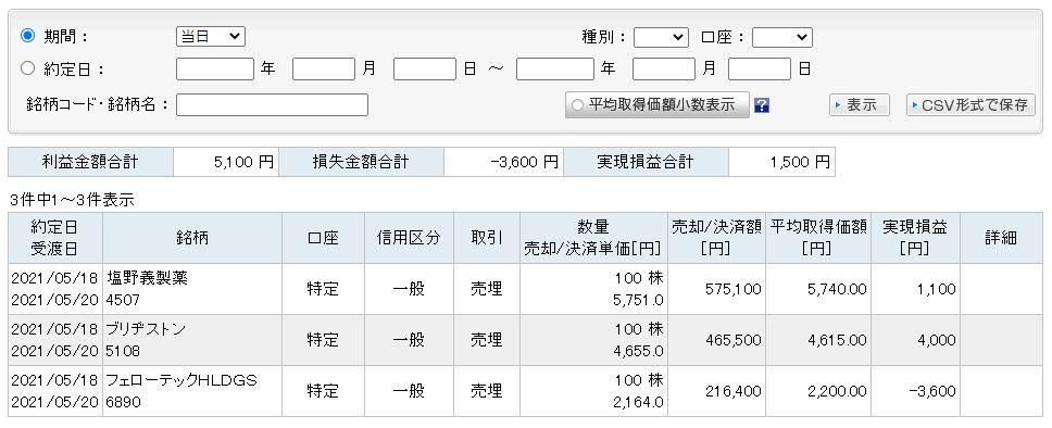 f:id:sakuya_golf:20210518194050j:plain