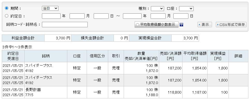 f:id:sakuya_golf:20210521200756j:plain