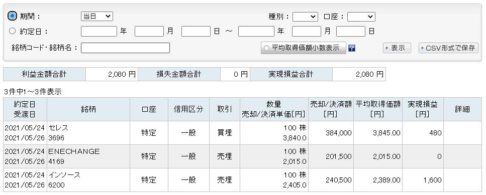 f:id:sakuya_golf:20210524165505j:plain