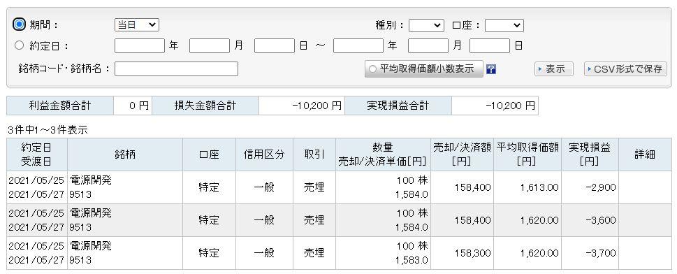 f:id:sakuya_golf:20210525201400j:plain