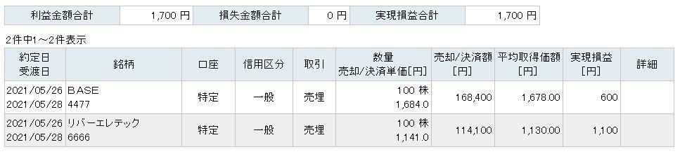 f:id:sakuya_golf:20210526195041j:plain